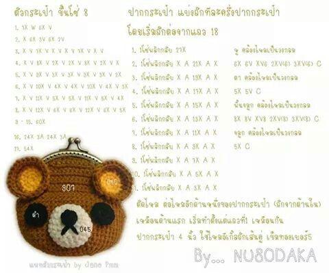 PayPal használata – donattila.hu