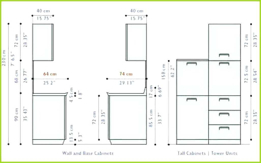Standard Kitchen Cabinet Dimension Standard Kitchen Cabinet Height