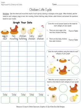 Chicken Life Cycle Graphing Worksheet | Math | Pinterest ...