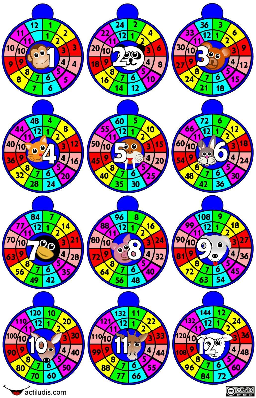 ruleta para enseñar matematicas