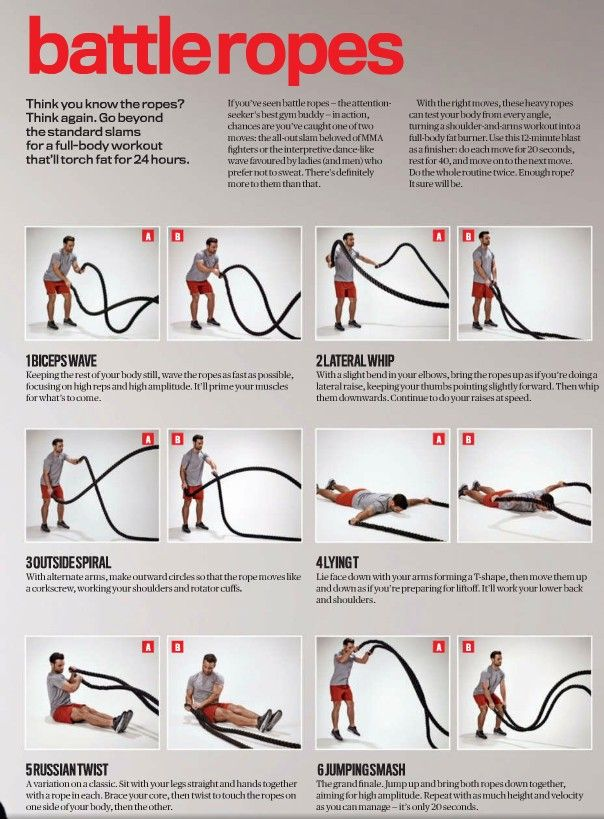 Battle Ropes Exercises Health and fitness Pinterest Rope