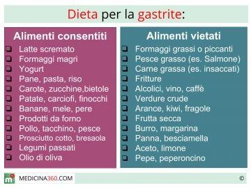 dieta per gastrite bambini