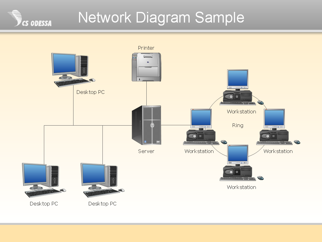 20 References Of Computer Network Diagram Ideas