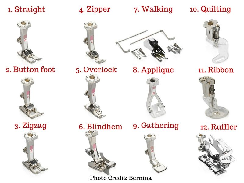 Learn How To Sew Presser Feet Types Brother Sewing Machine Tutorial Presser Feet Brother Sewing Machines