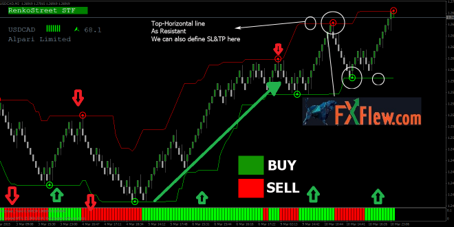 trading 212 cfd vs invest binary option leader str mt4 signals