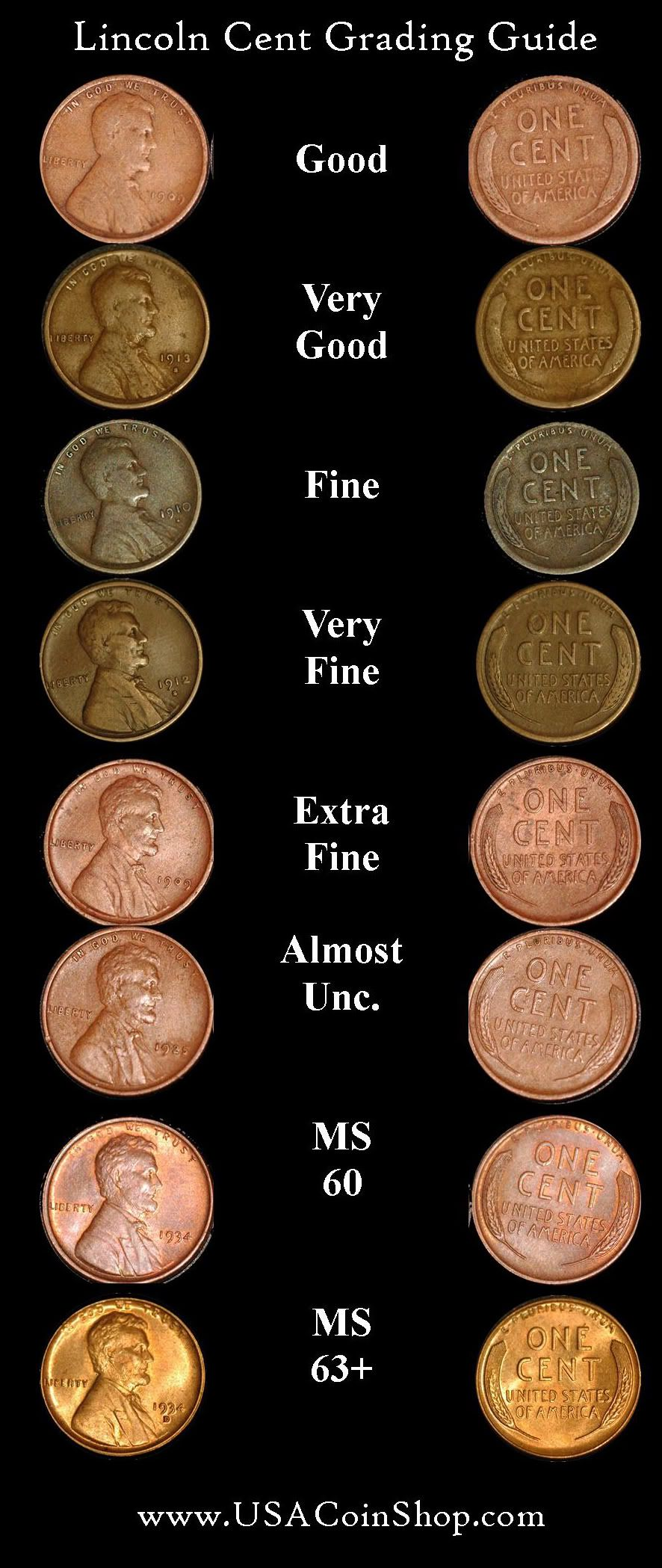 A Handy Coin Grading Chart Moneda Extranjera Value Penny