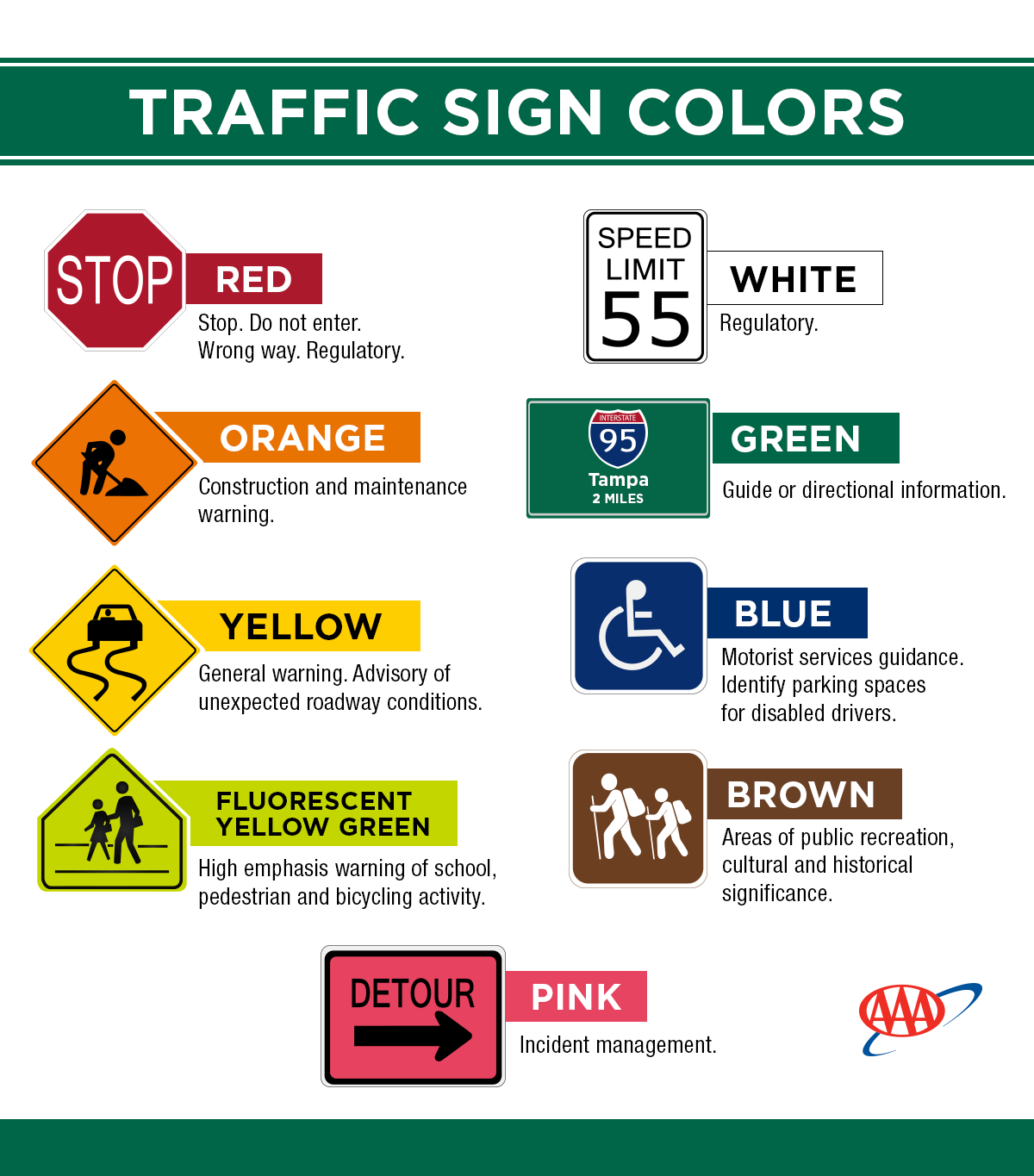 How well do you know roadway signs? Colors are used as a