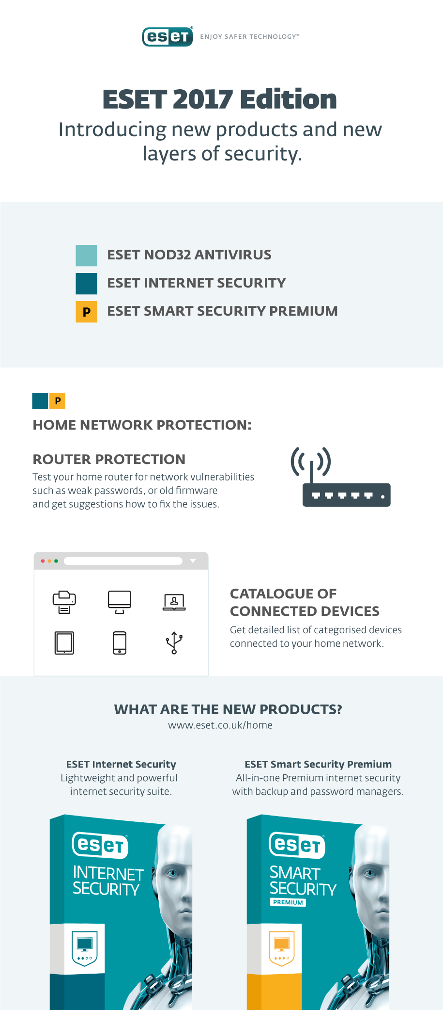 Version 10 Home Network Protection Protects Your Wi Fi Router From Security Breaches Security Solutions Internet Security Home Network