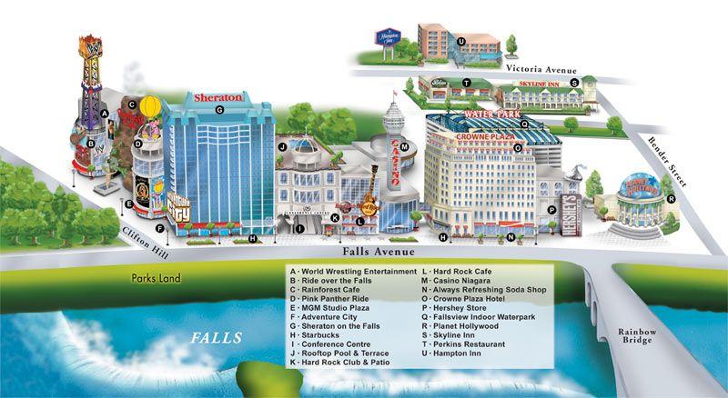Falls Avenue Resort 20 Acres Of Niagara Hotels