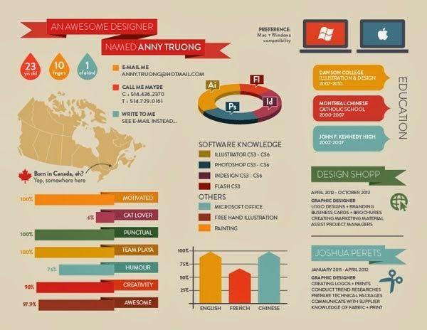 Infographic Resume Design Inspiration CV/Portfolio Design