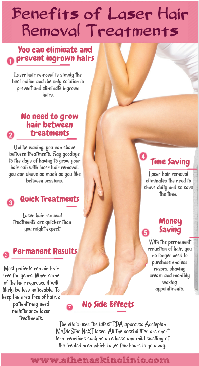 Benefits Of Laser Hair Removal Treatments 1 You Can Eliminate And Prevent Ingrown Hairs 2 No Need To Laser Hair Removal Treatment Laser Hair Removal Laser Hair