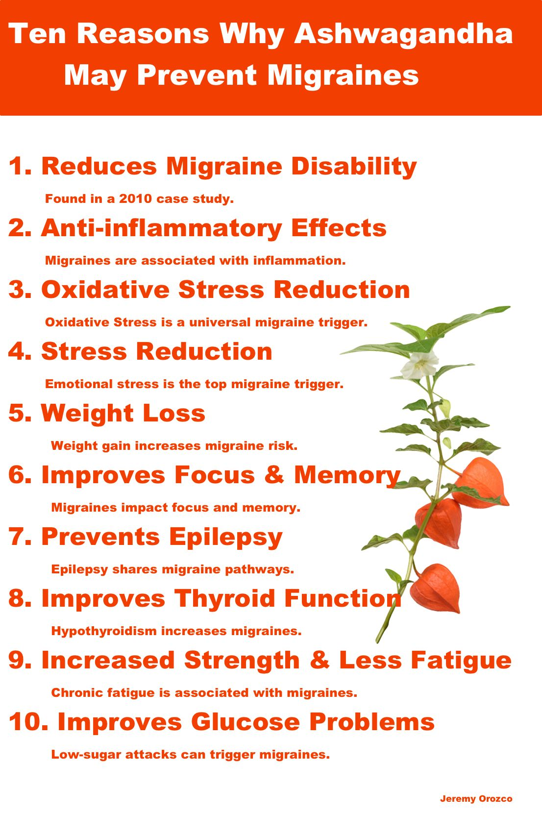 Ten Reasons Why Ashwagandha May Prevent Migraines  Full