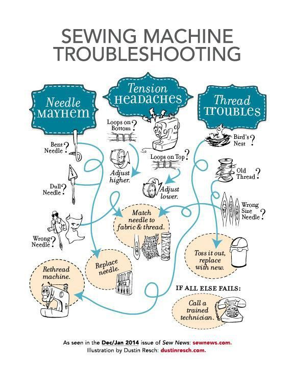 Troubleshooting Sewing Machine Tips And Instructions Sewing Gorgeous Sewing Machine Tips