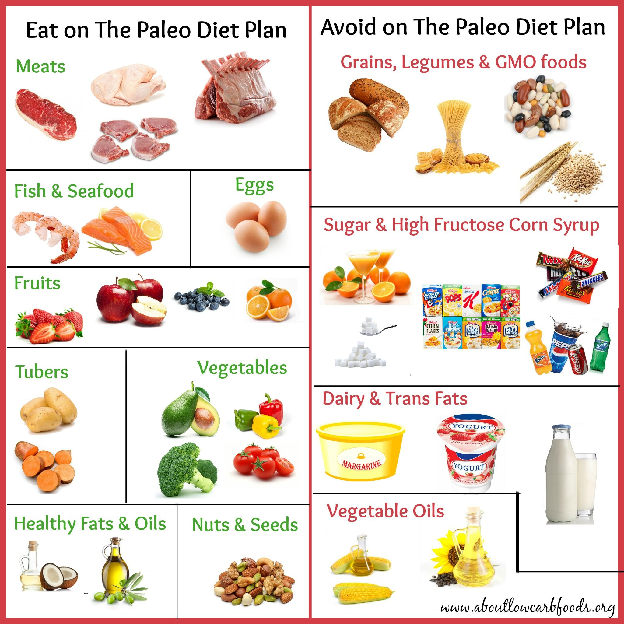 A Paleo Diet Plan That Can Save Your Life. lowcarb http