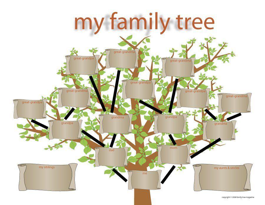 family tree template 11 | FAMILY TREE | Family tree for ...