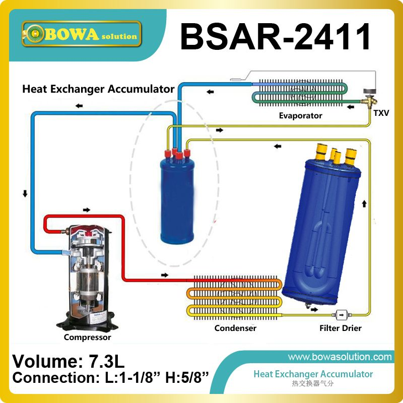 Heat Exchanger Suction Line Accumulator Has U Tube Design For