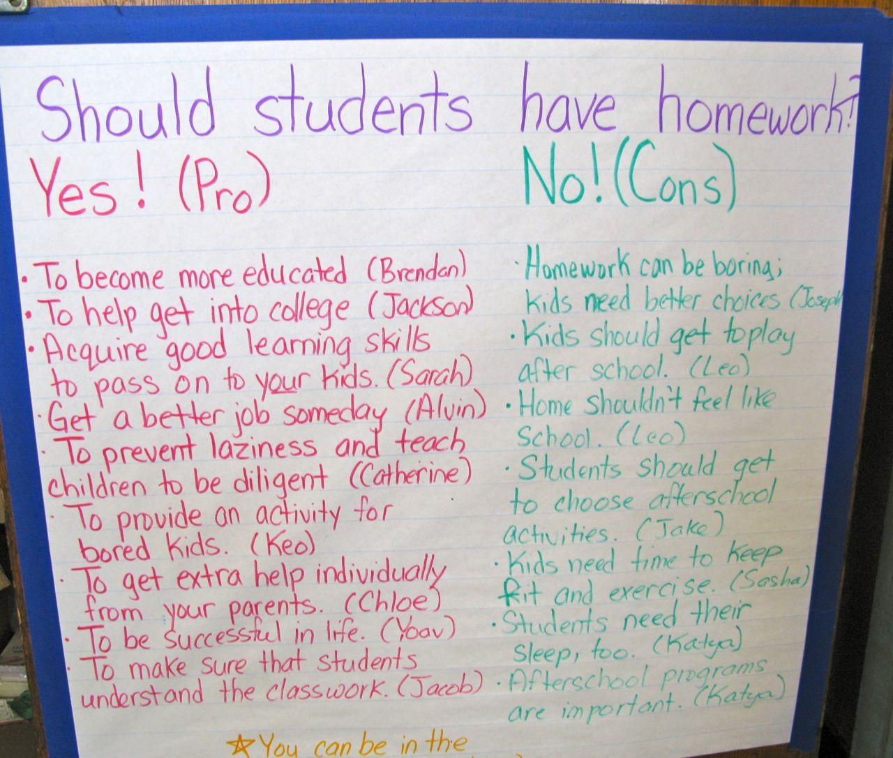 no homework persuasive essay Remember when you were a kid who looked forward to hanging out with your friends after school remember when you discovered that you had a ten-page essay to write.