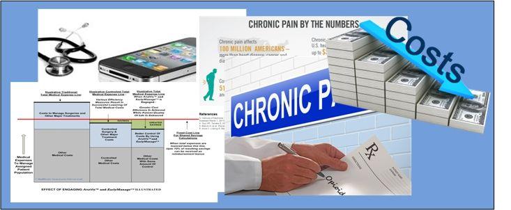 Pin on population health management
