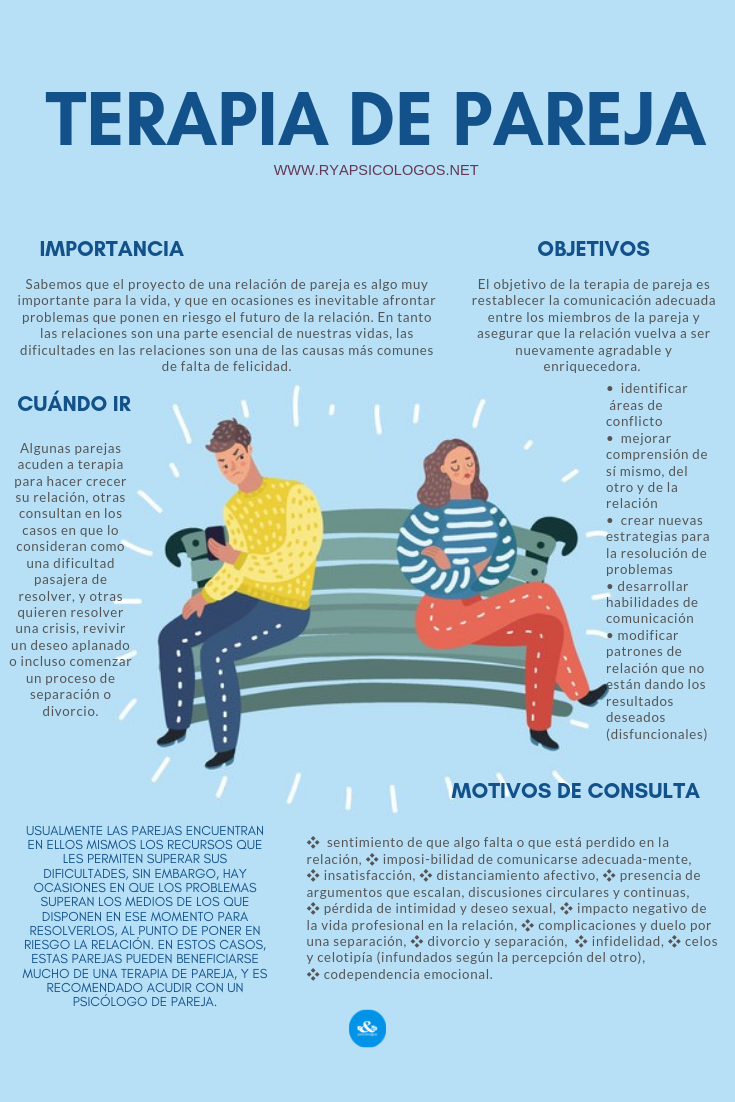 Terapia De Pareja Psicologia Pareja Psicologa Emocional Psicologia Adolescentes