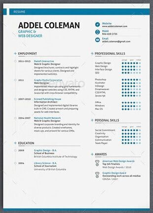 Plantilla Curriculum Vitae Simple Resume Swiss Curriculums - Simple Format For Resume