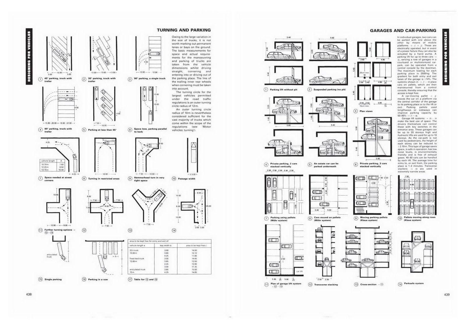 Parking Garage Design Standards Hcsdesign Parking Design