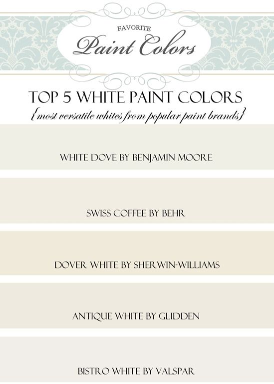 Top 5 Favorite White Paint Colors Most Versatile Whites From Por Brands
