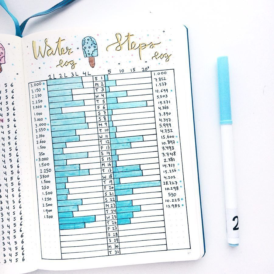 It's hard to keep New Year's weight loss resolution. Check out 20 bullet journal fitness tracker ide...