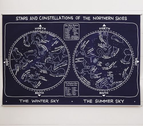 Pottery Barn Kids Constellation Wall Art Space Mural New