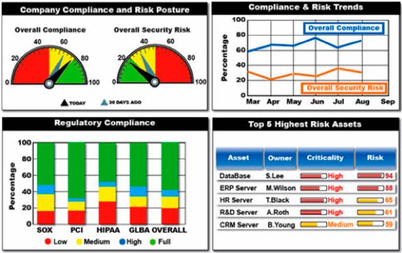 Risk Tip 12 Risk Reporting About Me Blog Risk Management Risk