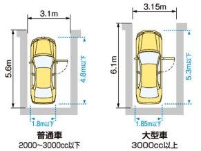 車庫 大きさ 狭小 の画像検索結果 ガレージのデザイン 駐車場 建築家