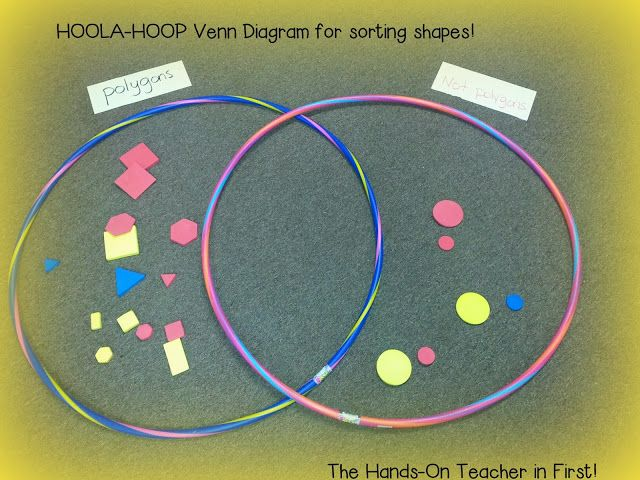 Hoola Hoops And Geometry Book And Center Ideas For Shapes