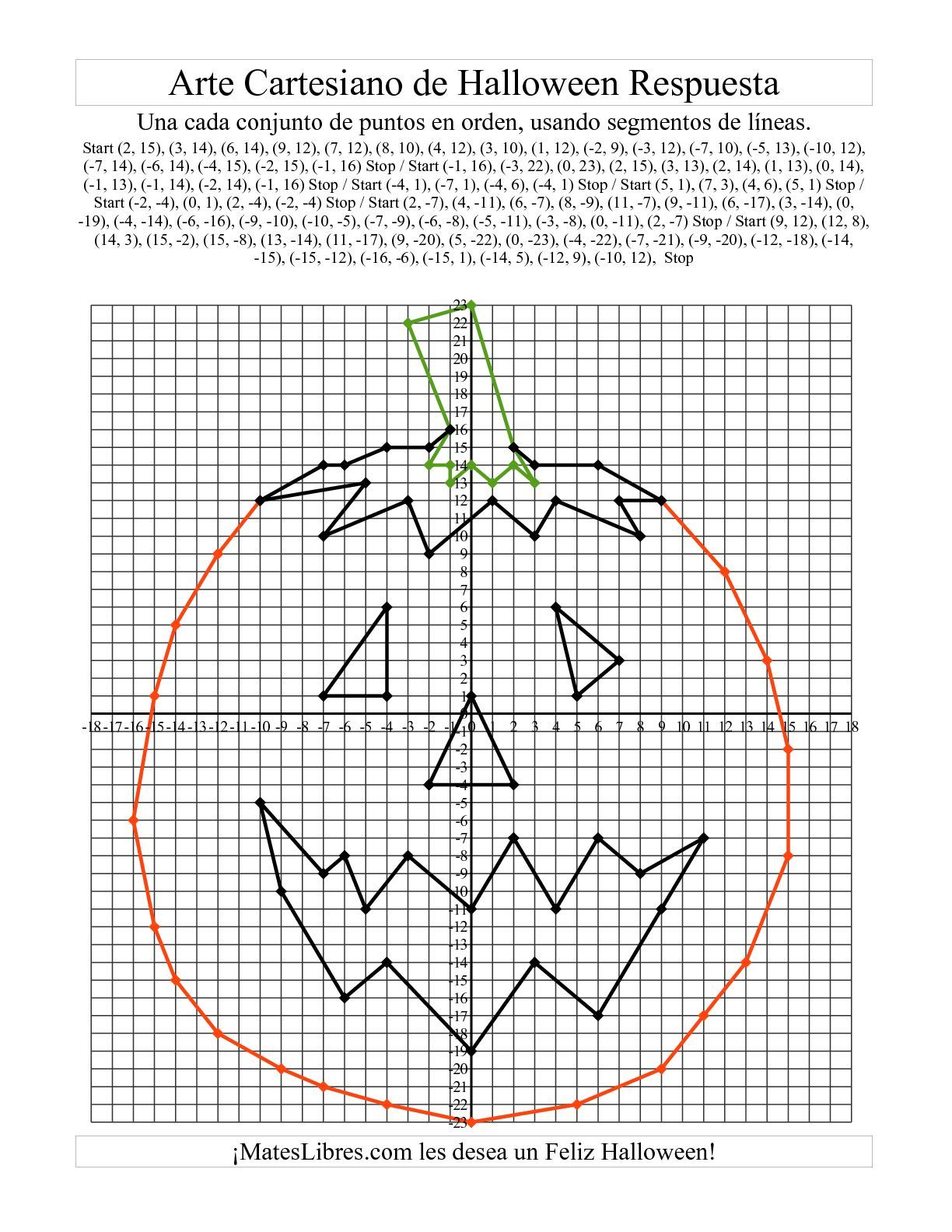La hoja de ejercicios de matemáticas de Arte Cartesiano de Halloween ...