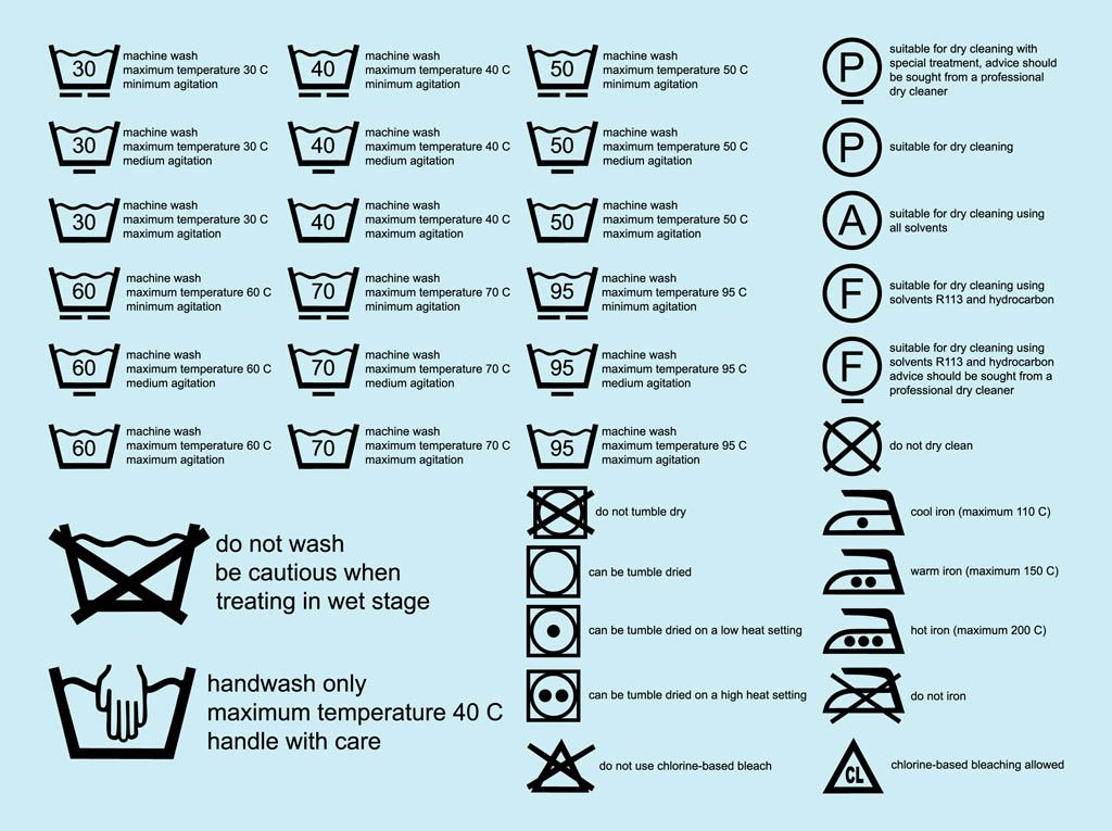Laundry Symbols Laundry Rooms Laundry Symbols Laundry