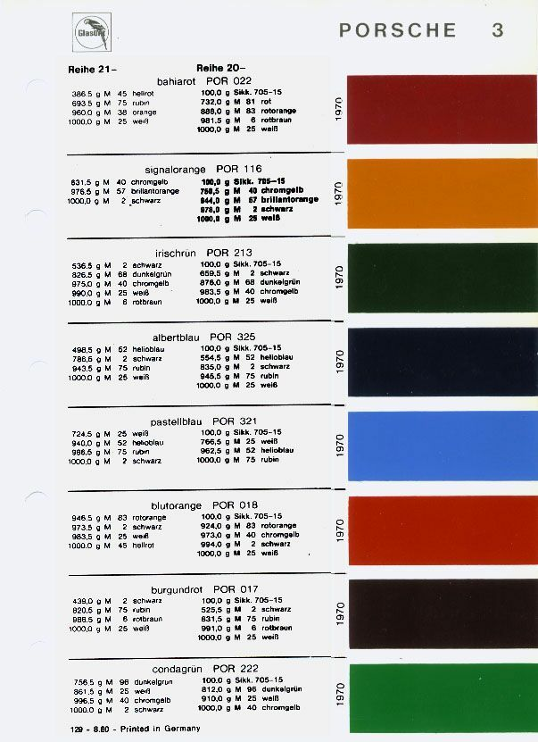 Glasurit Color Codes And Samples For 1966 Color Coding Paint Charts Coding