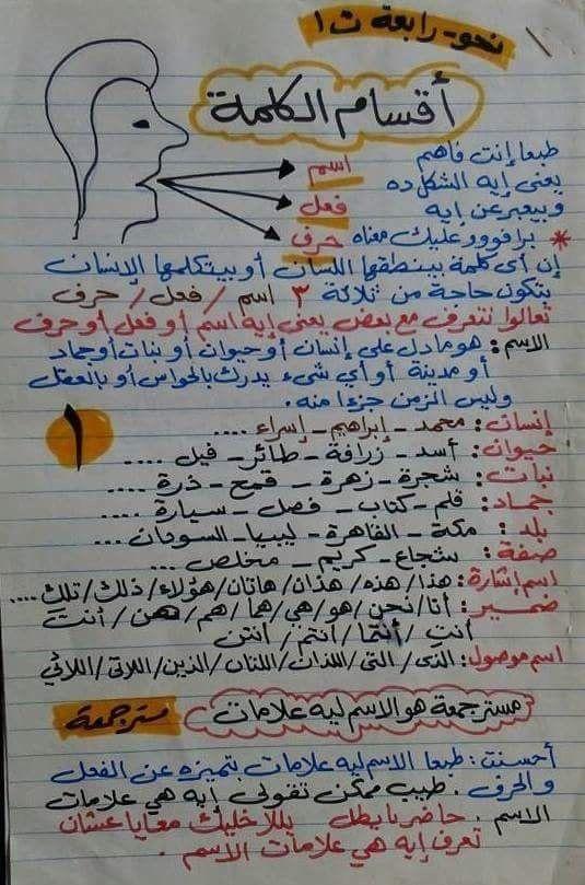 Pin By وديع الكنوني On دروس اللغه العربية نحو Learning Arabic Arabic Language Learn Arabic Alphabet