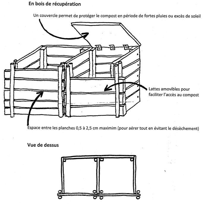 rsultat de recherche dimages pour fabriquer un bac compost en palette - Fabriquer Un Composteur En Bois Avec Des Palettes