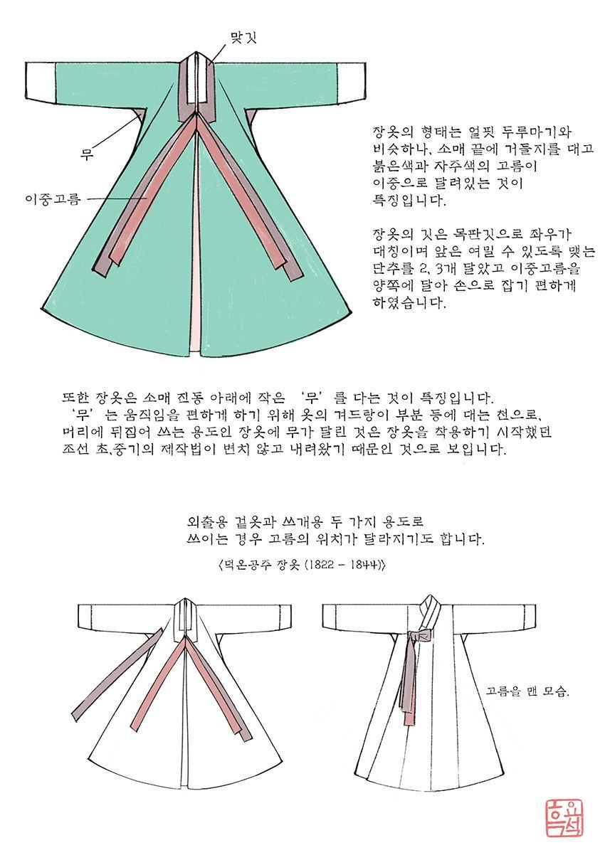 한복x복식 | 내외용 쓰개(2) | 장옷(2) | 흑요석 | Hanbok | Pinterest
