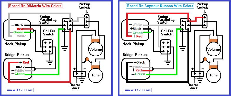 System Diagram By Brian Calloway Guitar Tech Pinterest Guitar