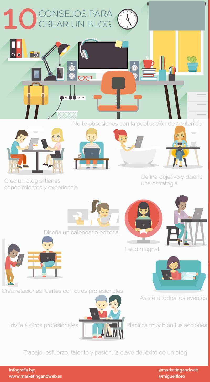 Consejos muy útiles para crear un blog y comenzar a gestionarlo eficazmente  #blog #blogging #blogger