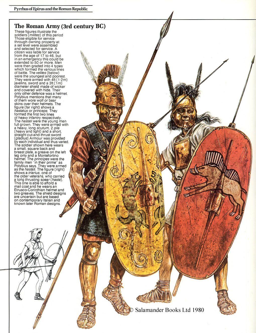 [research] republican Rome Triarius and Hastatus