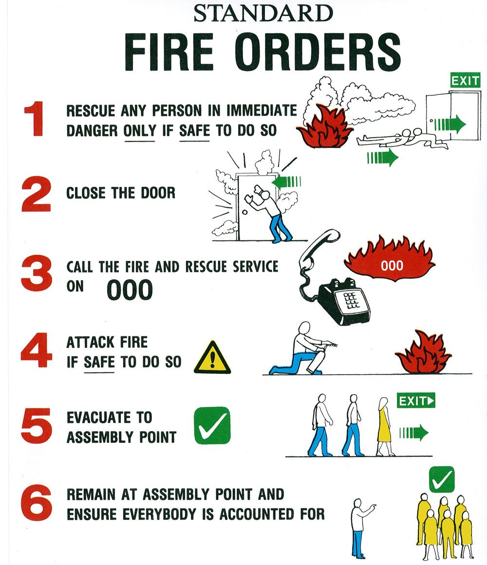 Basic Site Map Example: Look At Some Of The Fire Safety Drill. Check The Standard