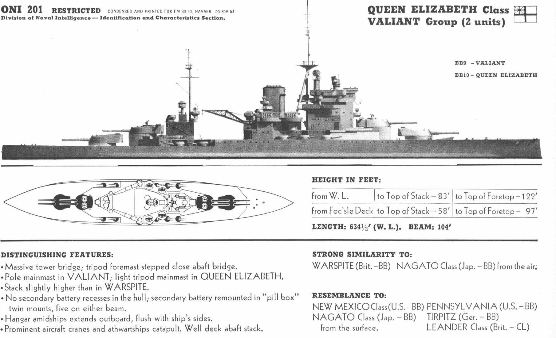 hms queen elizabeth battleship warships diagram 70. Black Bedroom Furniture Sets. Home Design Ideas