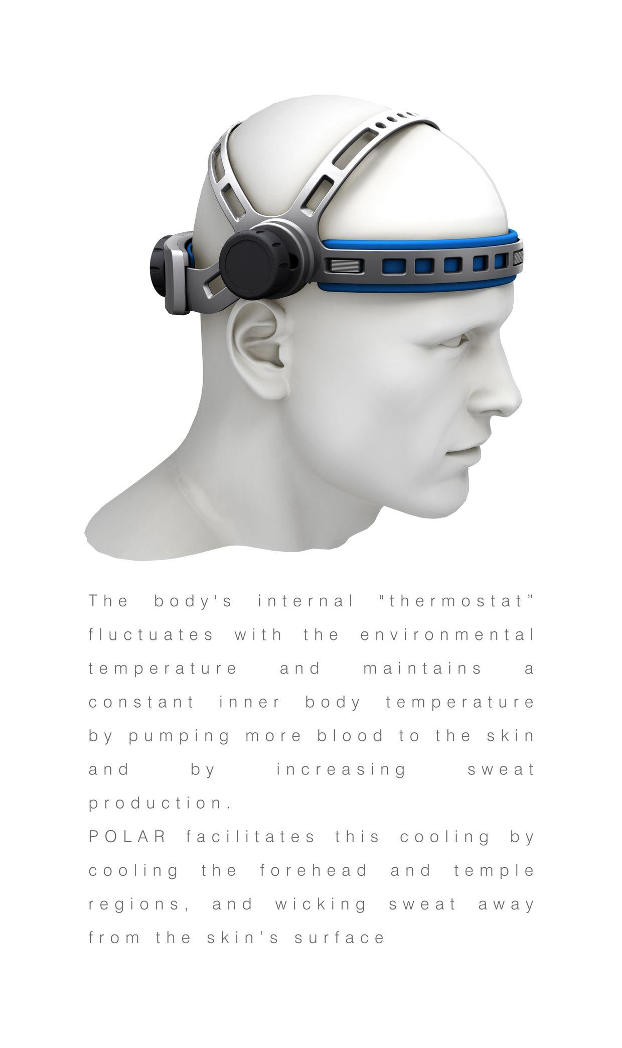 Polar Welding Helmet Cooling System Welding Helmet Welding Cool Items