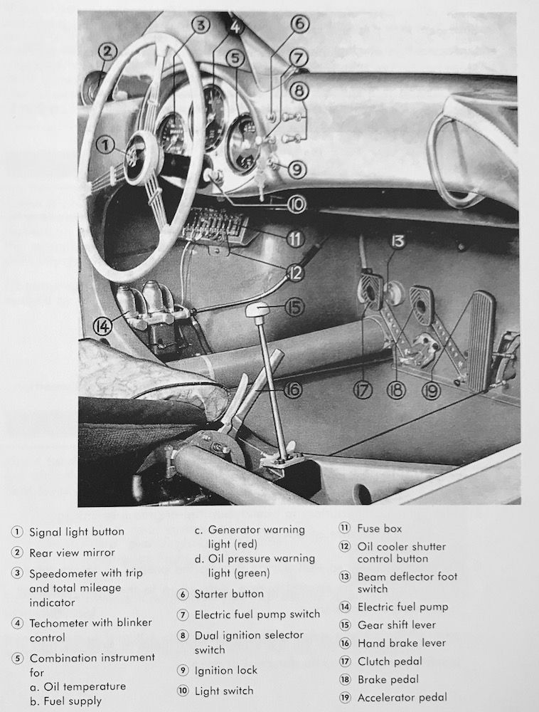 Cockpit In 2020 Cockpit Porsche 550 Car Jack