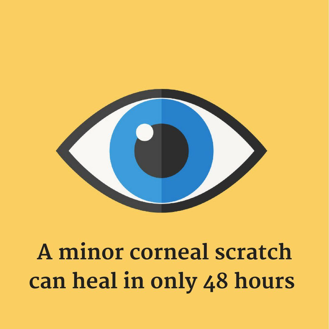 Did you know? . . . . eyefacts drcopty