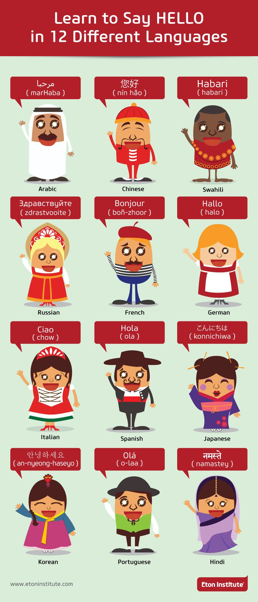 How To Say Hello In Different Languages Infographic Eton Institute How To Say Hello Learn A New Language Learning Languages