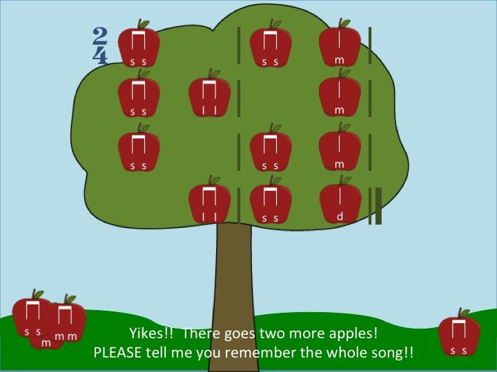 Apple Tree Disappearing Song and Memory PowerPoint