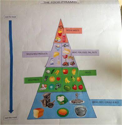 happy learners food we eat