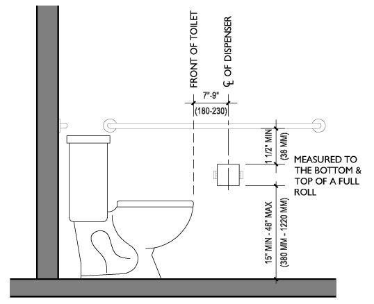 Image result for ada toilet paper | ADA | Pinterest | Ada toilet ...