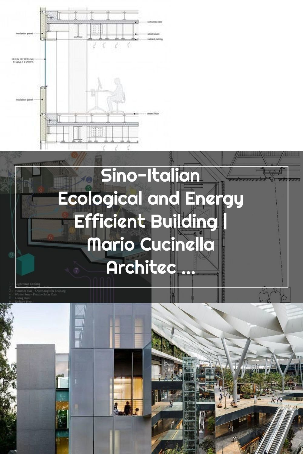 Pin On Sustainable Architecture